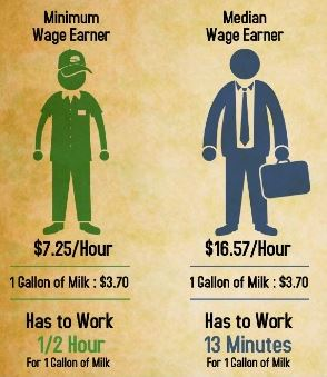 Why most people never make more than $9 an hour #1