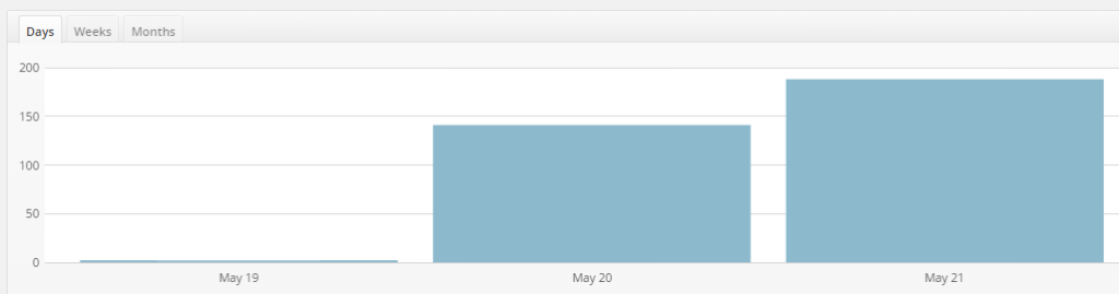 First week site stats