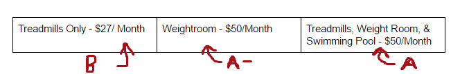 A, A-, B Offer